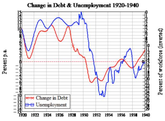 US-debt1