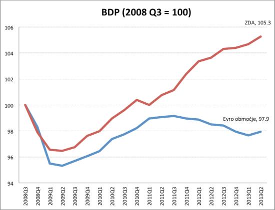 BDP_US-EU