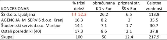 kutos_tab1
