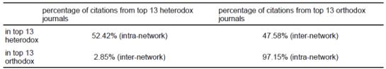 heterodox1