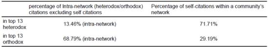 heterodox2