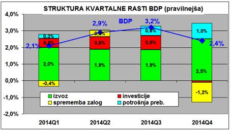 BDP_x2