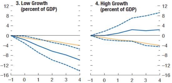 IMF_Multiplikator_2