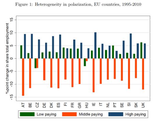 polarization-in-eu