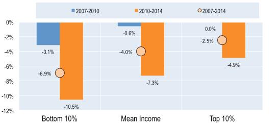 inequality_oecd-5