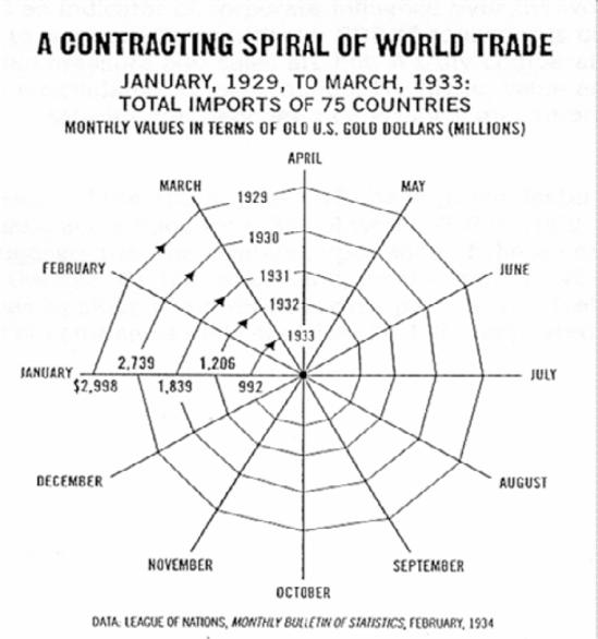 spider-web-spiral-of-world-trade_smooth-hawley