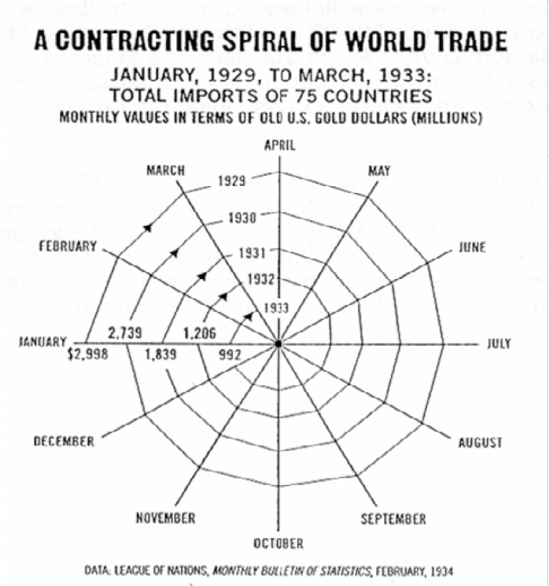 spider-web-spiral-of-world-trade_smooth-hawley