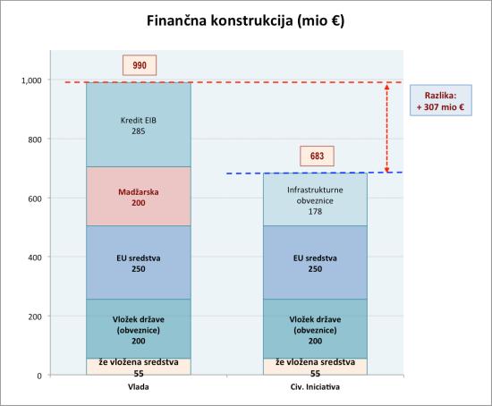 DK2_fin-konstr_1