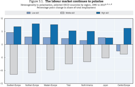 Polarization_OECD-1.jpg