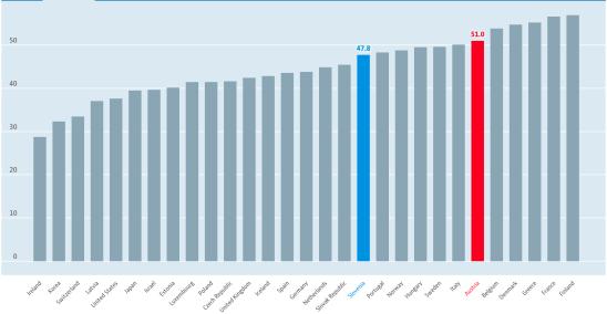 Javni izdatki_BDP_1.png