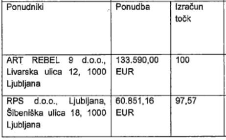 DRSI tabela-1