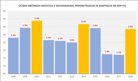 Obc-investicije-6.png
