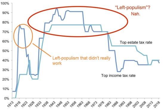 left populism-2