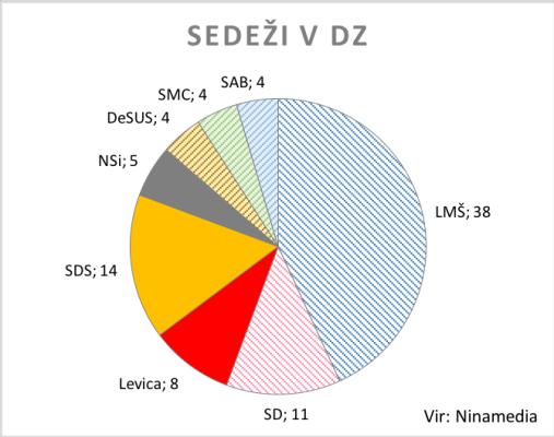 Ninamedia-2