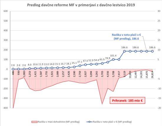 D-reforma-1