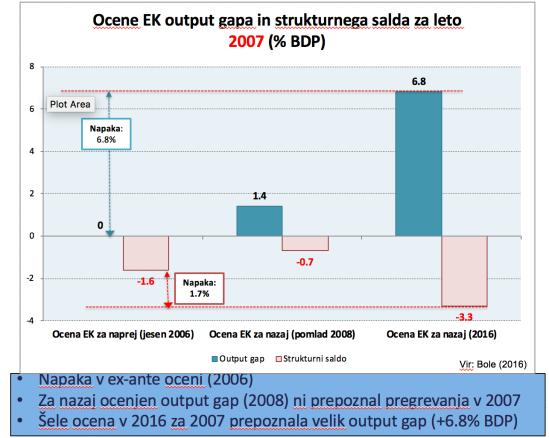 output gap-1