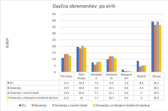 Davki_DB