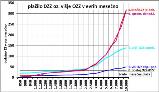 DZZ-Tab2