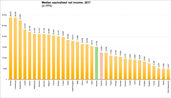 Median_income_EU-1