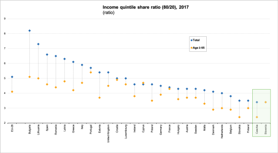 Median_income_EU-4
