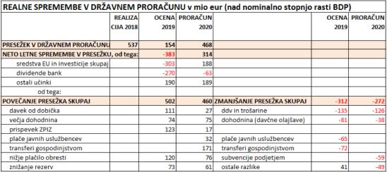 Proračun_2019
