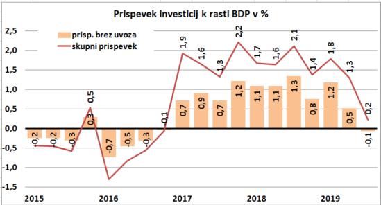 BDP_2019_2