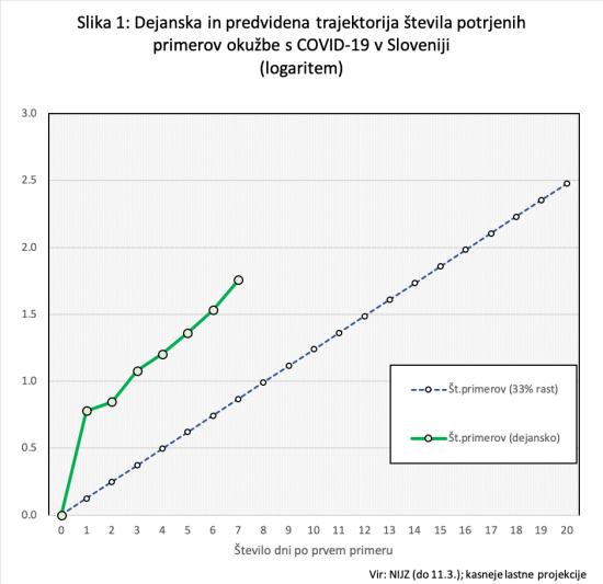 Korona_SLO-1