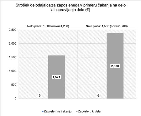 Sofinanciranje_Sl-3