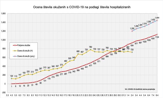 COVID-19_Proj_0904-1