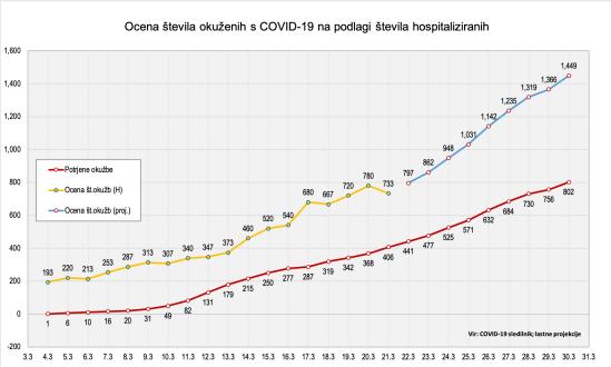 COVID-4