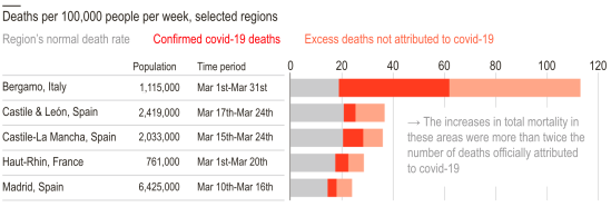 Deaths_COVID-1