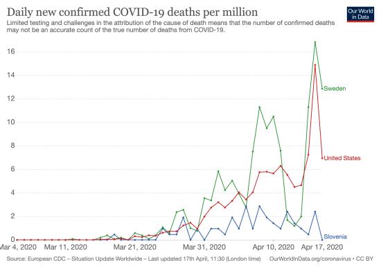 new-covid-deaths-per-million