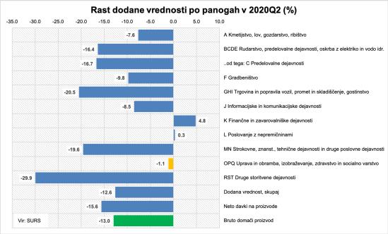 BDP-Q2-1