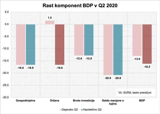 BDP-Q2-2