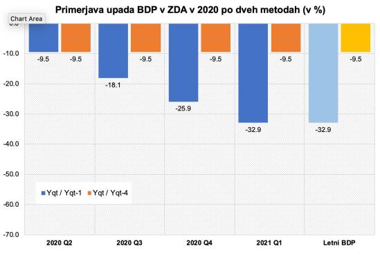 US GDP 2020-v2