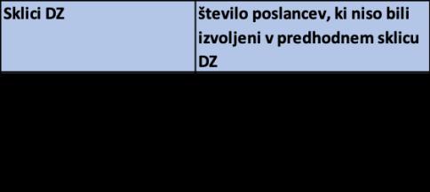 poslanske place-2