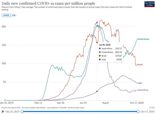 Covid cases 2020-10-18_2