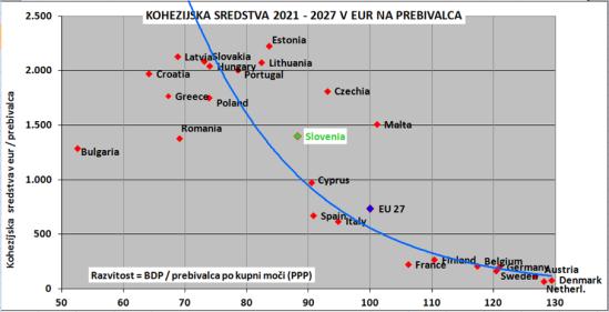 EU sredstva-3