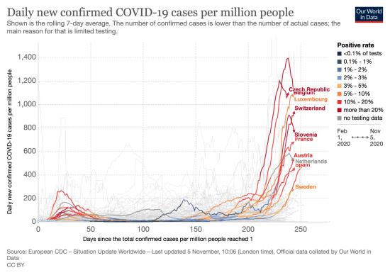 coronavirus-cases_05112020