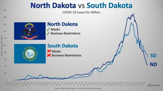 north-dakota-south-dakota-mask-comparison