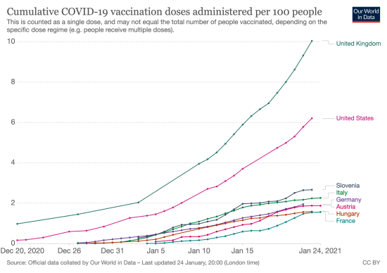 Vaccinations-25012020-2