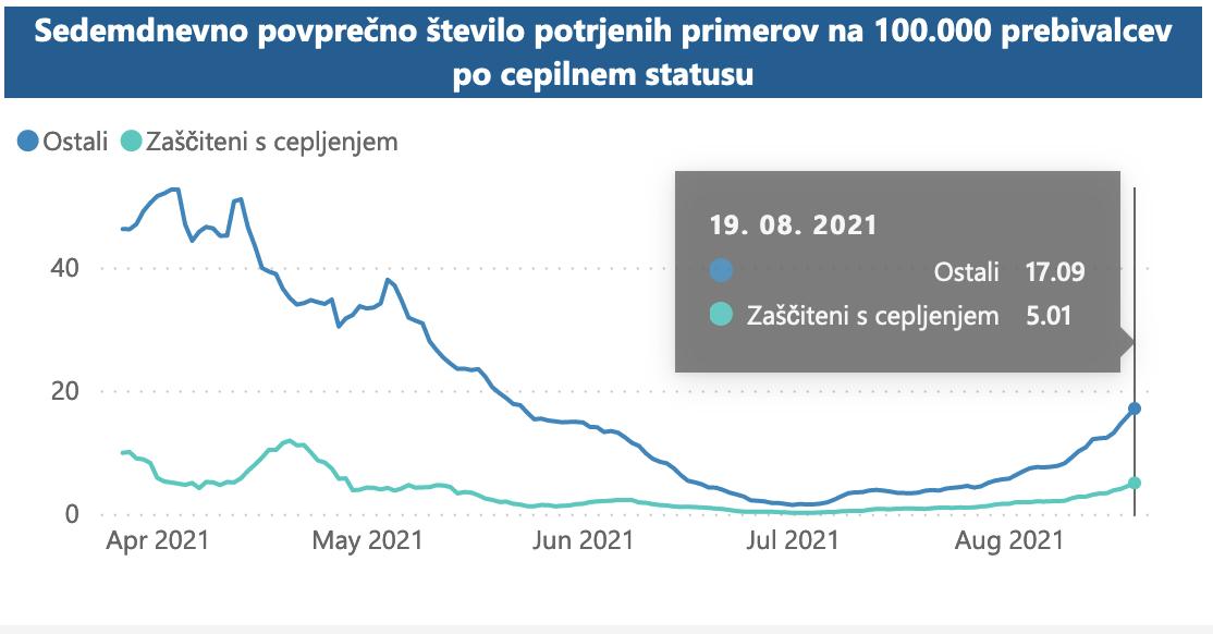 Covid_SI_2021-08-25_infect